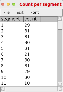 The counts of the hair cells per segment.